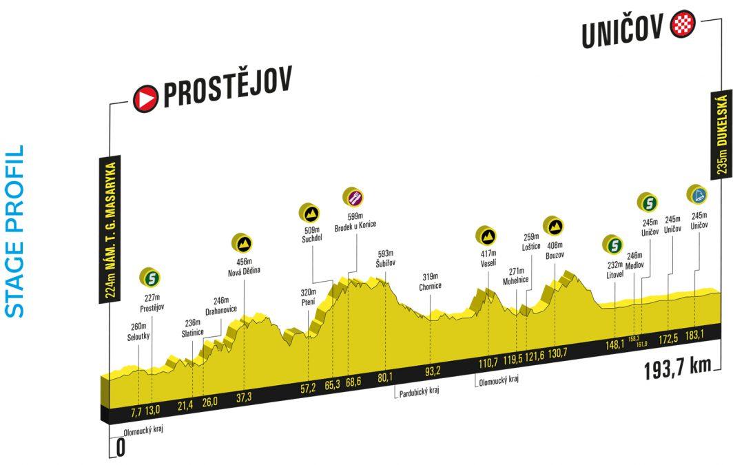 Do Prostějova zavítá cyklistická Czech Tour